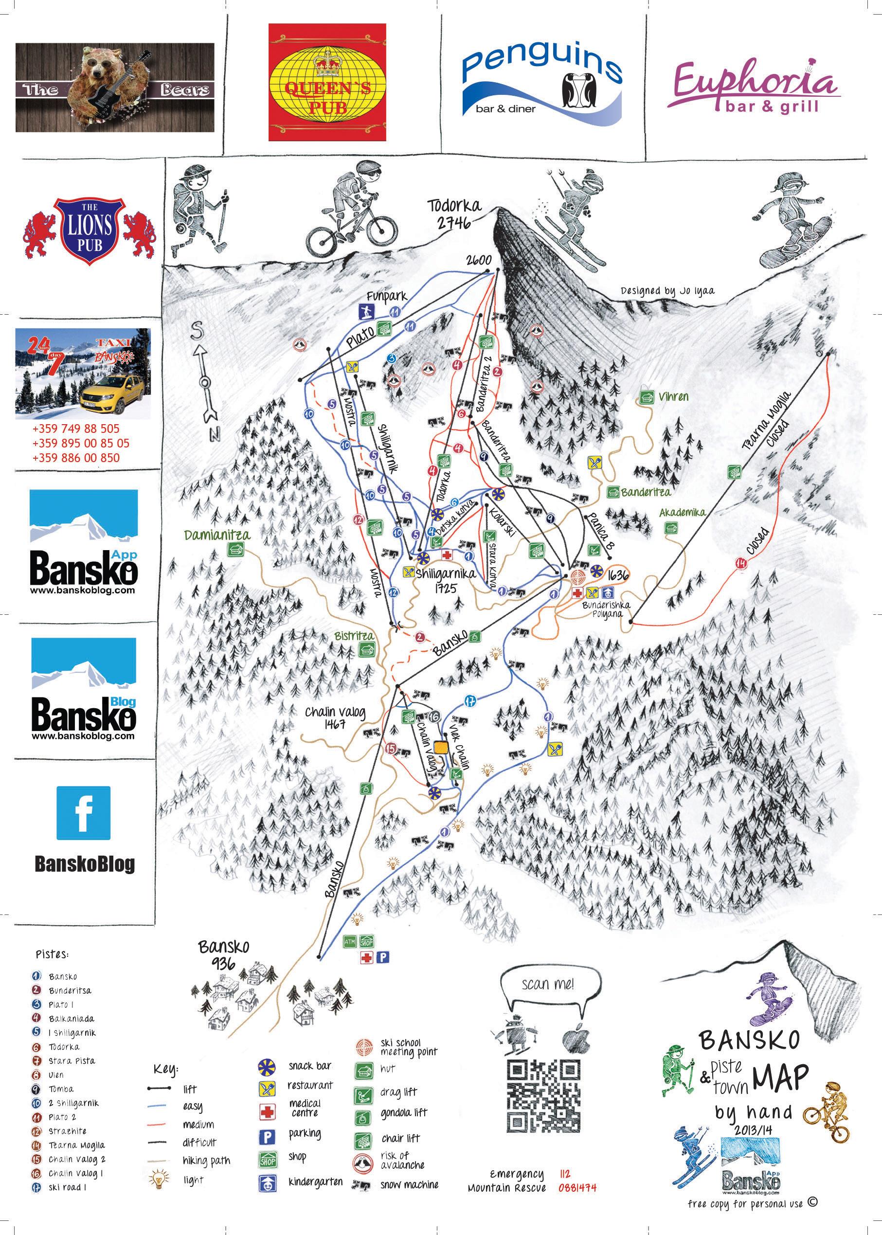 Bansko Piste Map